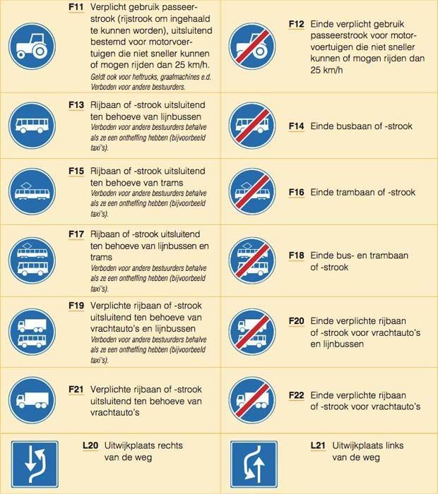 Verkeersborden 2015