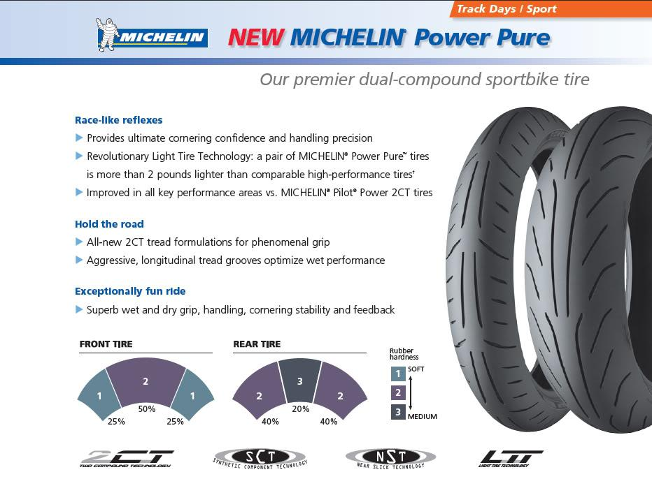 michelin power pure met light tire technologie update. Black Bedroom Furniture Sets. Home Design Ideas