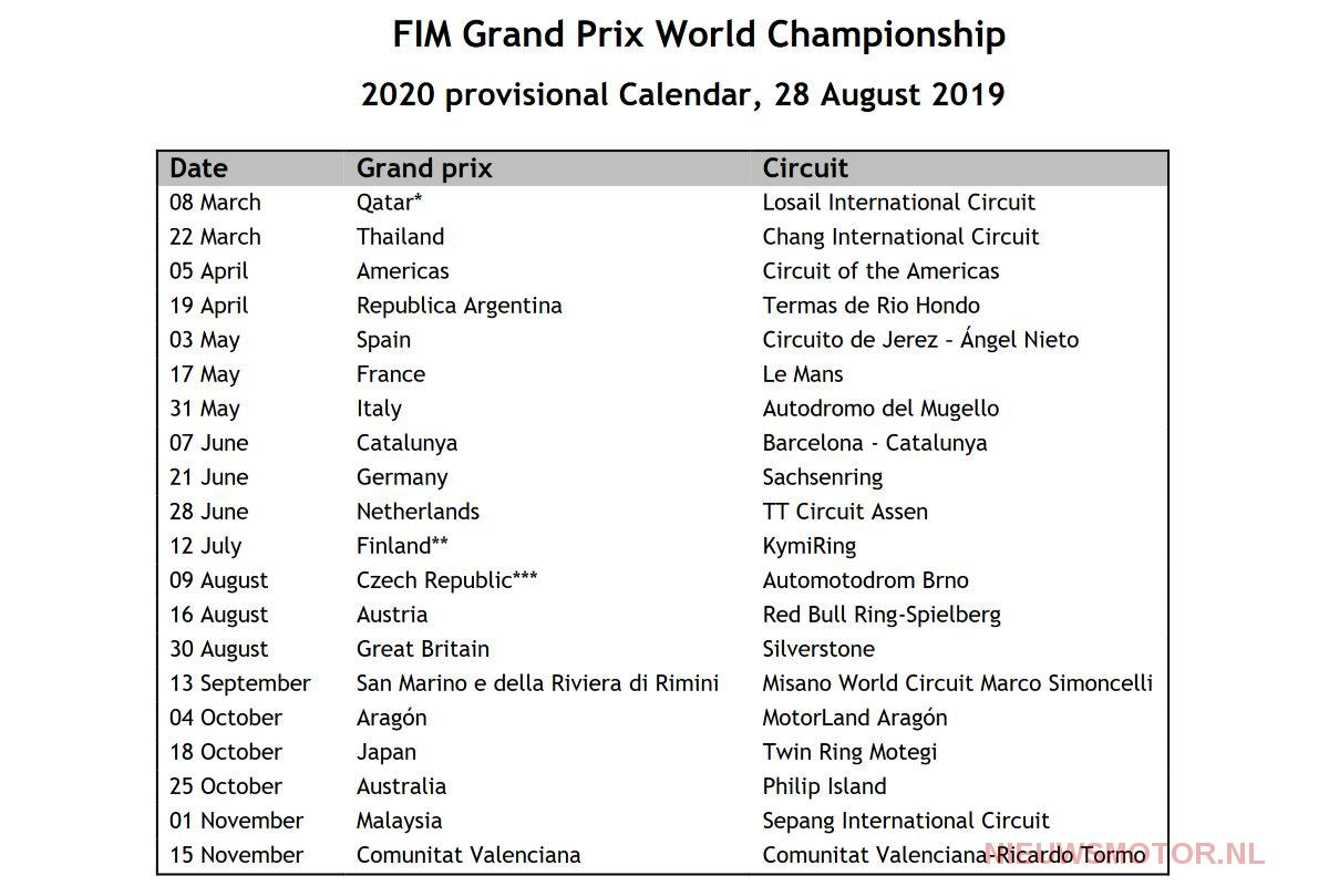 Calendrier Moto Gp 2020.2020 Motogp Kalender Bekend 20 Grand Prix Weekenden Kort