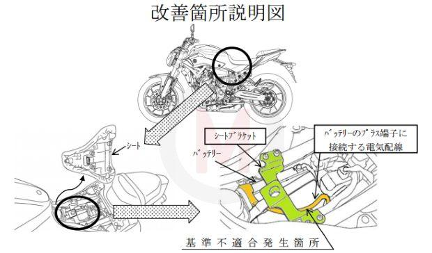 as well Index likewise More Patent Drawings Of The Suzuki Recursion Concept Surface 5663 further Index as well 20226 Recall Yamaha Mt 07. on ktm motorcycles for 2014