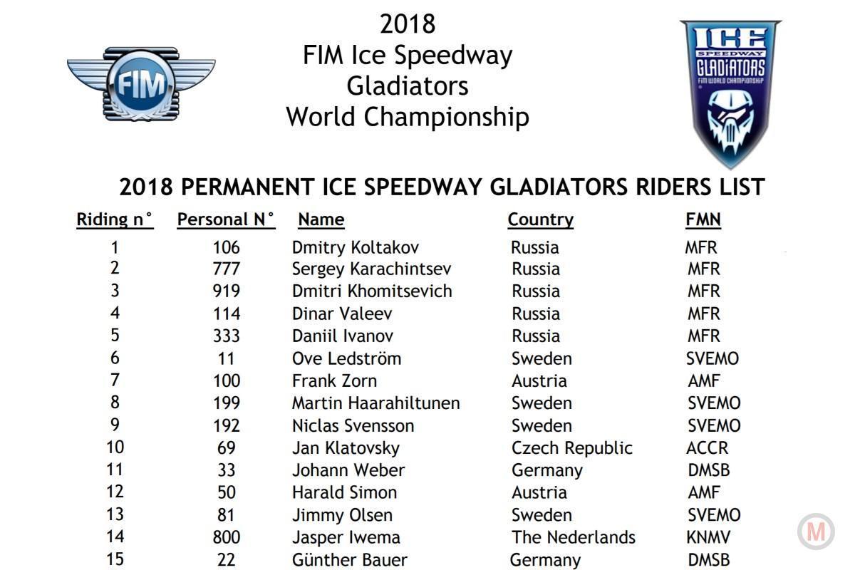 https://www.nieuwsmotor.nl/images/motornieuws/2018/01_januari/Jasper_Iwema_2018_FIM_Ice_Speedway_Gladiators_WK.jpg